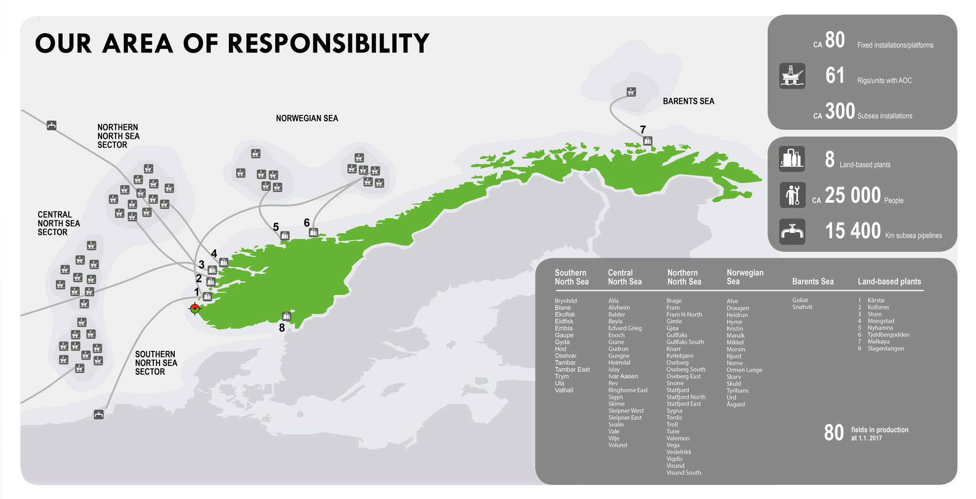 9 1PSAs area of responsibility