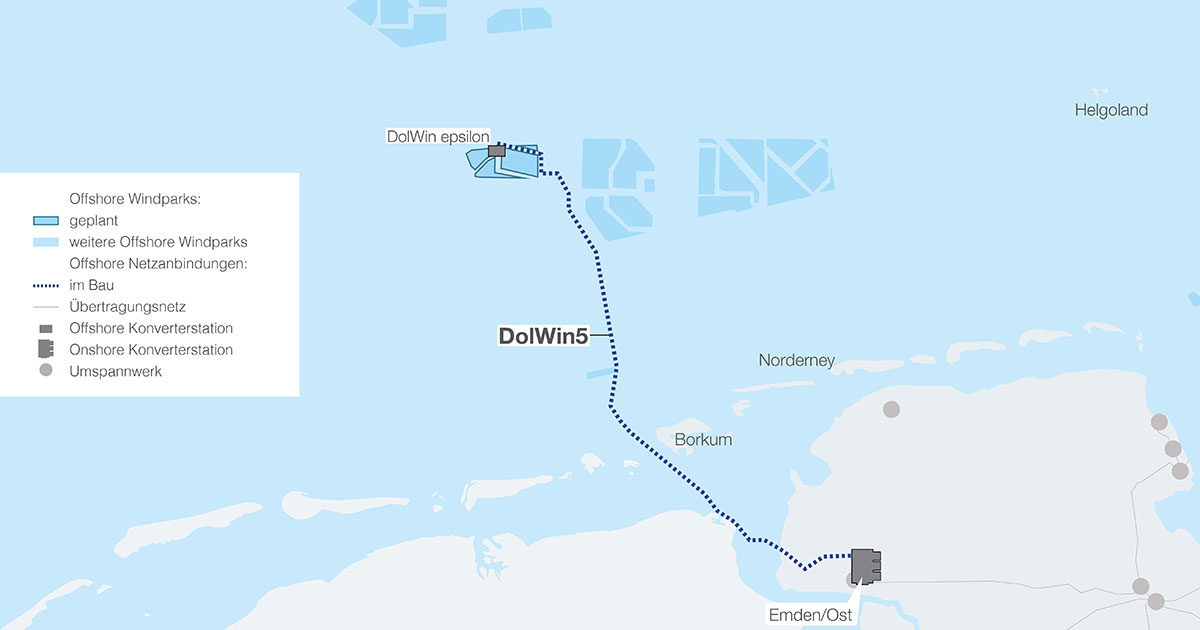 Prysmian Awarded Major Grid Connection Project for Offshore Germany